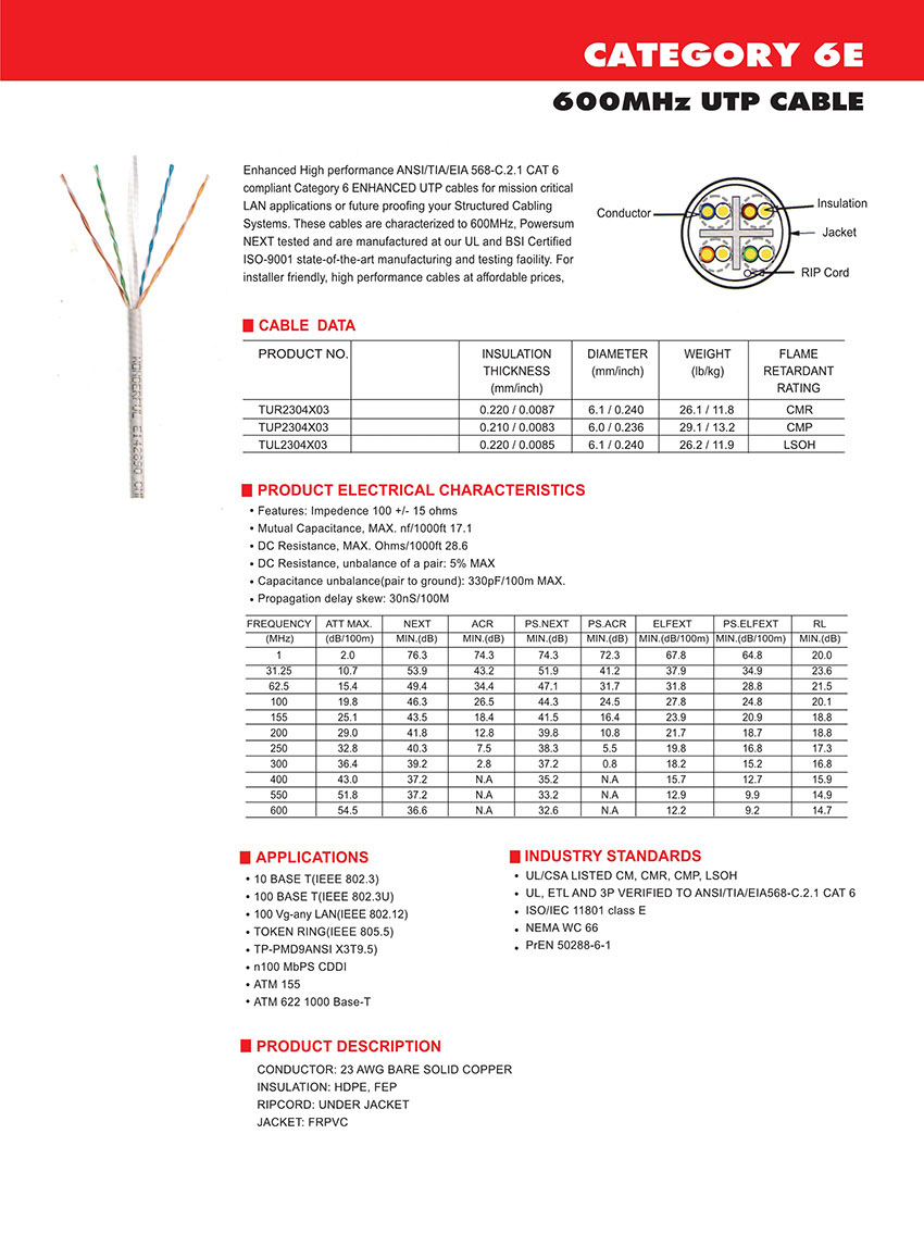 Cat 6e Wiring Configuration Real Diagram Thai Wonderful Wire Cable Co Ltd Commscope 219657 1